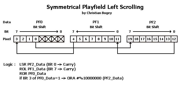 Scrolling_Left_Logic.png